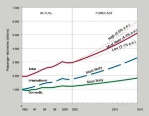 pkp_forecast